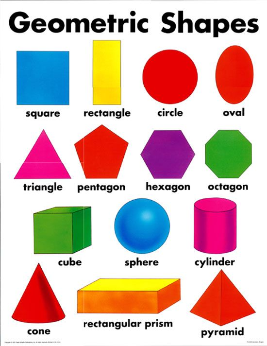 geometric shapes from playbuzz