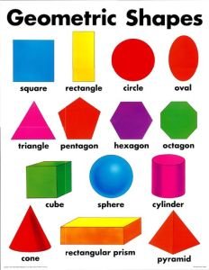 Chart of Geometric Shapes from Playbuzz.