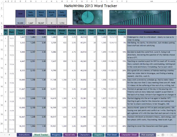 nanowrimo spreadsheet example by Svenja Gosen.
