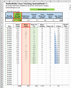 NaNoWriMo Writers in the Grove Spreadsheet for Hour Tracking